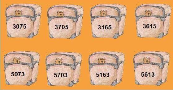 3 x 5 = 15  7 + 0 = 7   ou 6 +1 = 7   3,5,7 et 0 sont 4 chiffres différents. 3,5,6 et 1 sont 4 chiffres différents.